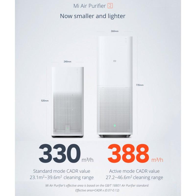 Xiaomi Mi Air Purifier 2, Умный очиститель воздуха