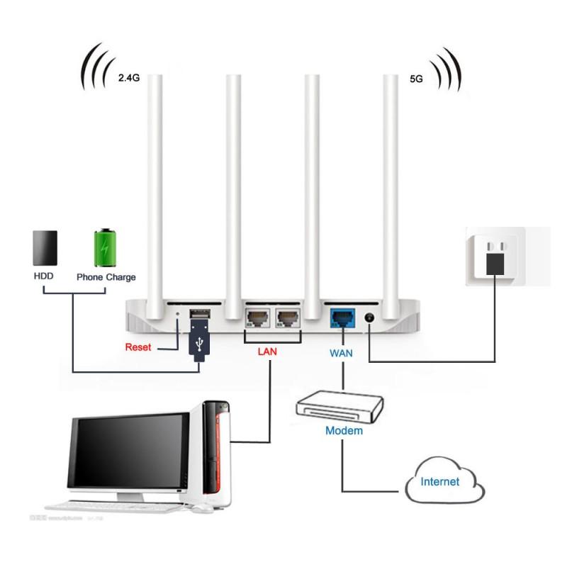 Xiaomi Mi WiFi Router 3, AC1200, DVB4126CN Роутер